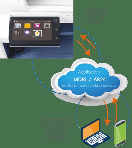 Schéma app MDRL AR24